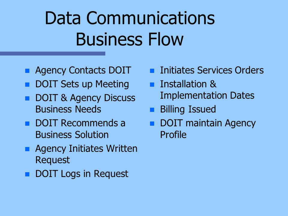 Data Communications Business Flow n n Agency Contacts DOIT n n DOIT Sets up Meeting n n DOIT & Agency Discuss Business Needs n n DOIT Recommends a Business Solution n n Agency Initiates Written Request n n DOIT Logs in Request n Initiates Services Orders n Installation & Implementation Dates n Billing Issued n DOIT maintain Agency Profile