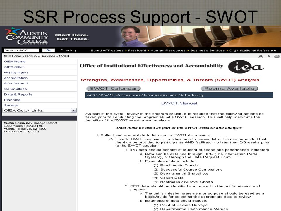 SSR Process Support - SWOT