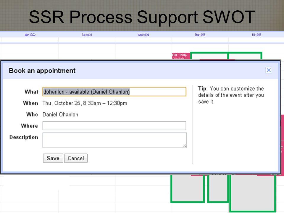 SSR Process Support SWOT