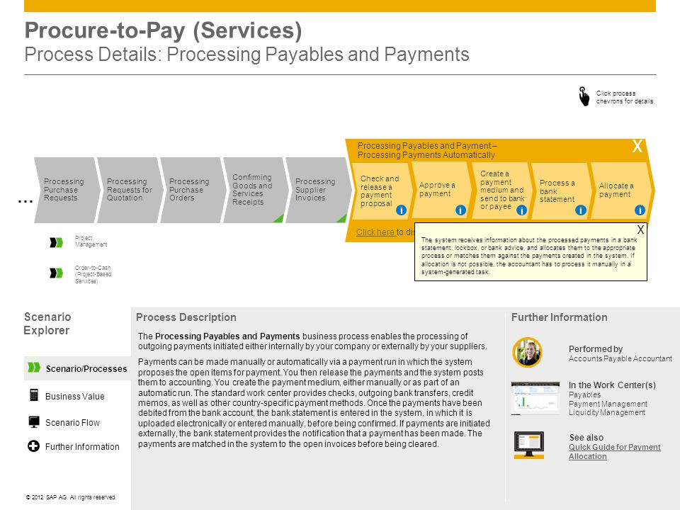 ©© 2012 SAP AG. All rights reserved. Procure-to-Pay (Services) Process Details: Processing Payables and Payments Scenario Explorer Process Description
