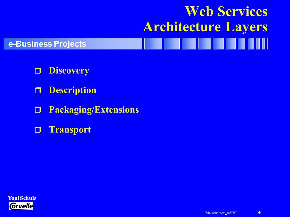 File: ebusiness_ref.PPT 4 Yogi Schulz e-Business Projects Web Services Architecture Layers r Discovery r Description r Packaging/Extensions r Transpor
