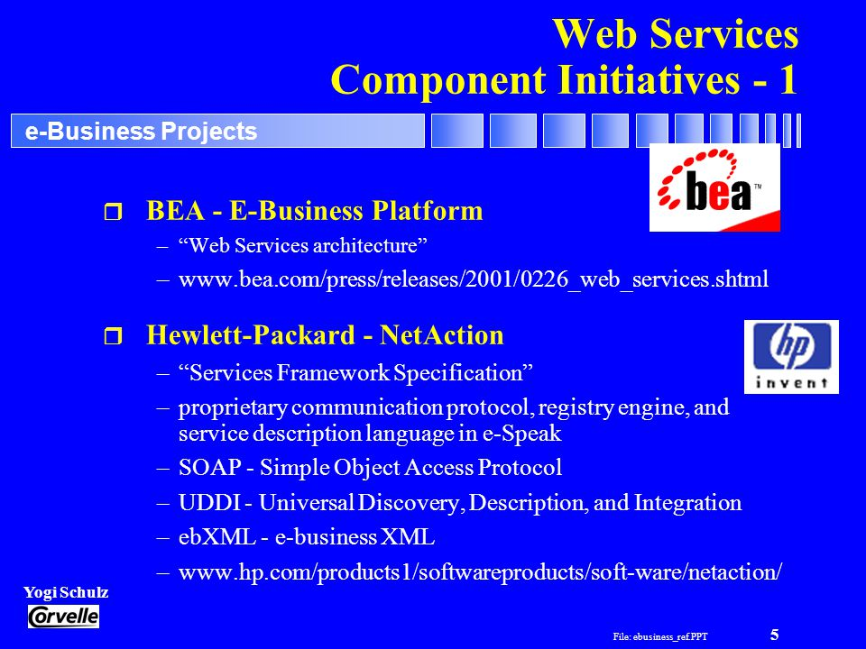 File: ebusiness_ref.PPT 5 Yogi Schulz e-Business Projects Web Services Component Initiatives - 1 r BEA - E-Business Platform –Web Services architecture –www.bea.com/press/releases/2001/0226_web_services.shtml r Hewlett-Packard - NetAction –Services Framework Specification –proprietary communication protocol, registry engine, and service description language in e-Speak –SOAP - Simple Object Access Protocol –UDDI - Universal Discovery, Description, and Integration –ebXML - e-business XML –www.hp.com/products1/softwareproducts/soft-ware/netaction/