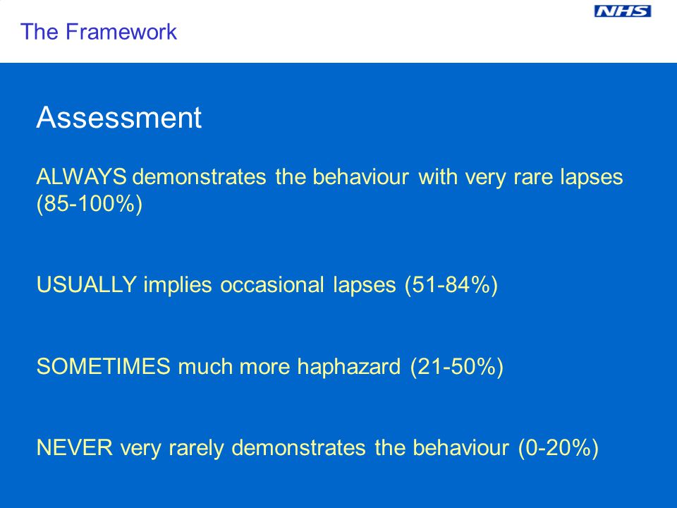 East & South East England Specialist Pharmacy Services The Framework Assessment ALWAYS demonstrates the behaviour with very rare lapses (85-100%) USUALLY implies occasional lapses (51-84%) SOMETIMES much more haphazard (21-50%) NEVER very rarely demonstrates the behaviour (0-20%)