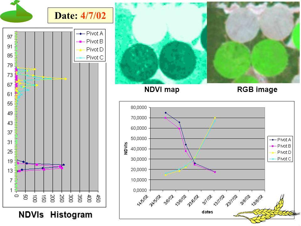 NDVIs Histogram Date: 4/7/02 NDVI mapRGB image