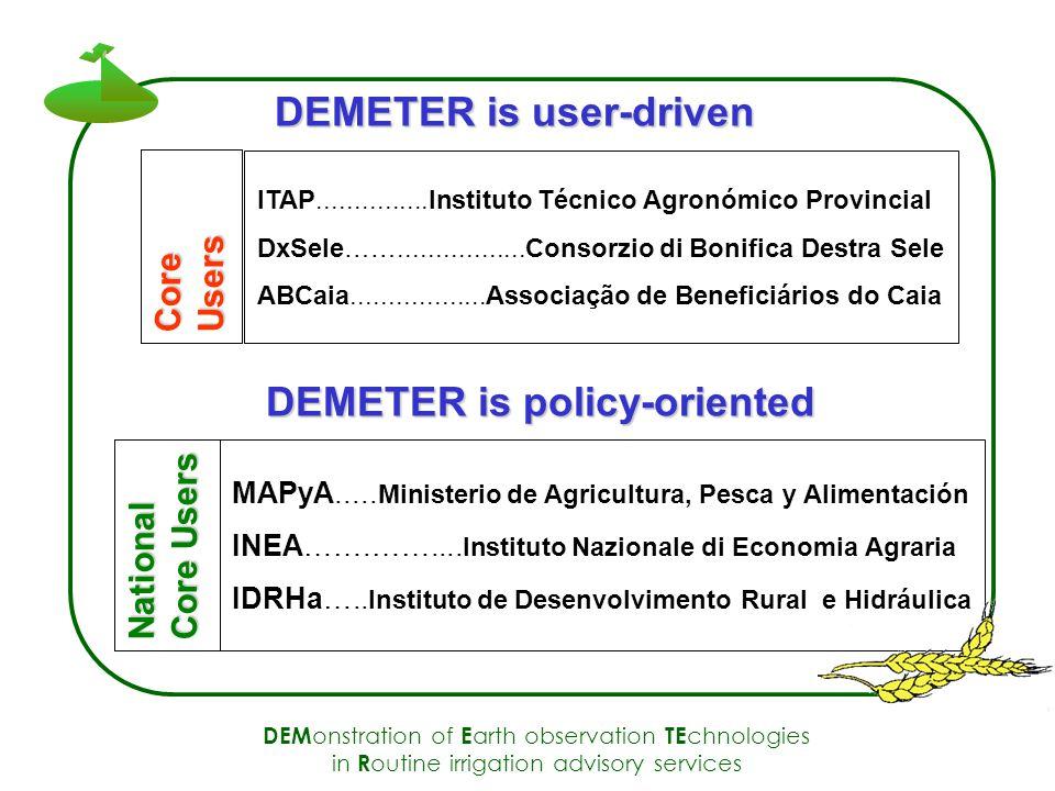 Kc Evapotranspiration of crops ETo Phenology crops Agroclimatic Station ETc Outputs Measurements Current procedure : Irrigation Advisory Service Albacete