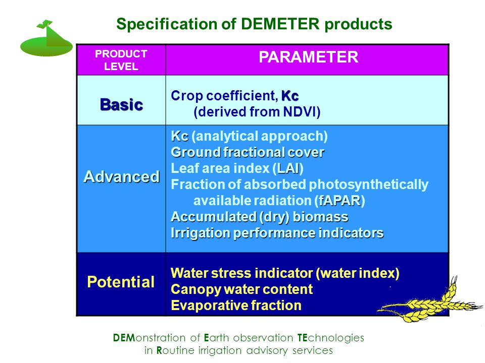PRODUCT LEVEL PARAMETER Basic Kc Crop coefficient, Kc (derived from NDVI) Advanced Kc Kc (analytical approach) Ground fractional cover LAI Leaf area index (LAI) Fraction of absorbed photosynthetically fAPAR available radiation (fAPAR) Accumulated (dry) biomass Irrigation performance indicators Potential Water stress indicator (water index) Canopy water content Evaporative fraction DEM onstration of E arth observation TE chnologies in R outine irrigation advisory services Specification of DEMETER products