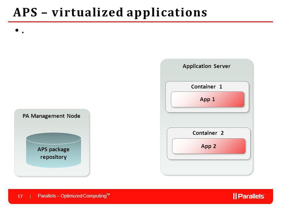 Parallels – Optimized Computing TM 17 APS – virtualized applications.