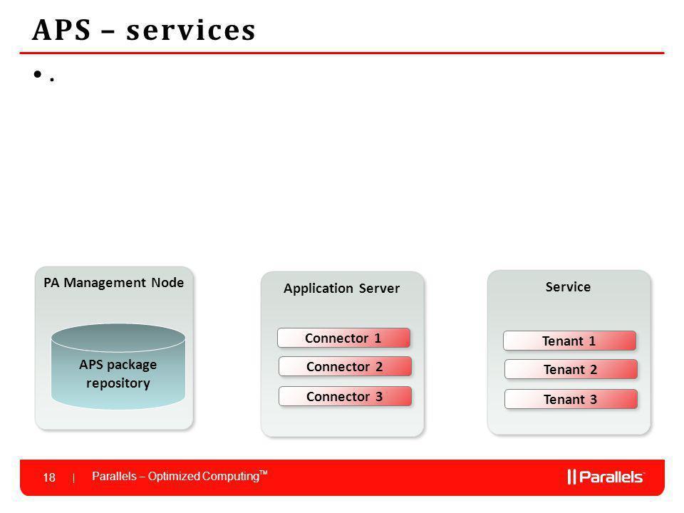 Parallels – Optimized Computing TM 18 APS – services.