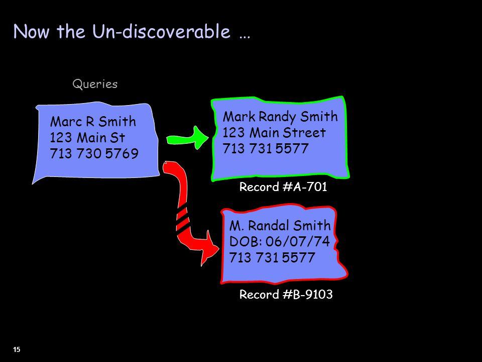 15 Marc R Smith 123 Main St 713 730 5769 Mark Randy Smith 123 Main Street 713 731 5577 Record #A-701 M.
