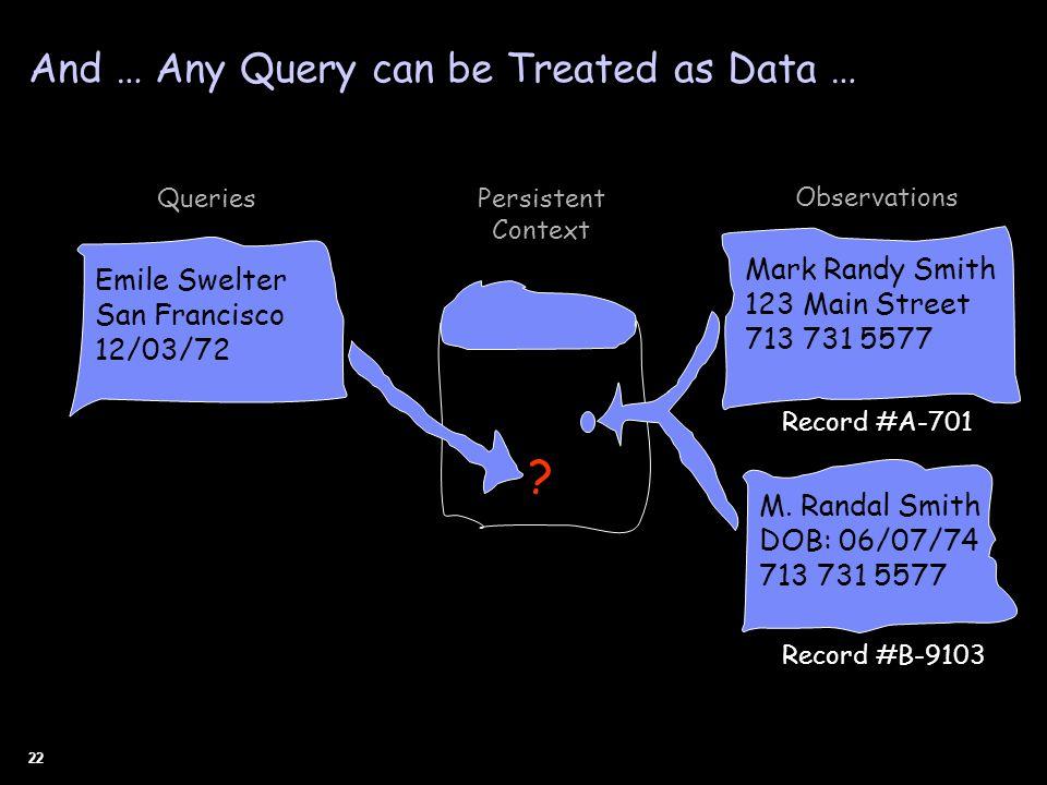 22 Emile Swelter San Francisco 12/03/72 Mark Randy Smith 123 Main Street 713 731 5577 Record #A-701 M.
