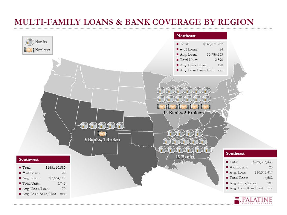 MULTI-FAMILY LOANS & BANK COVERAGE BY REGION Southeast Total:$259,335,433 # of Loans:25 Avg. Loan:$10,373,417 Total Units:4,682 Avg. Units/Loan:187 Av