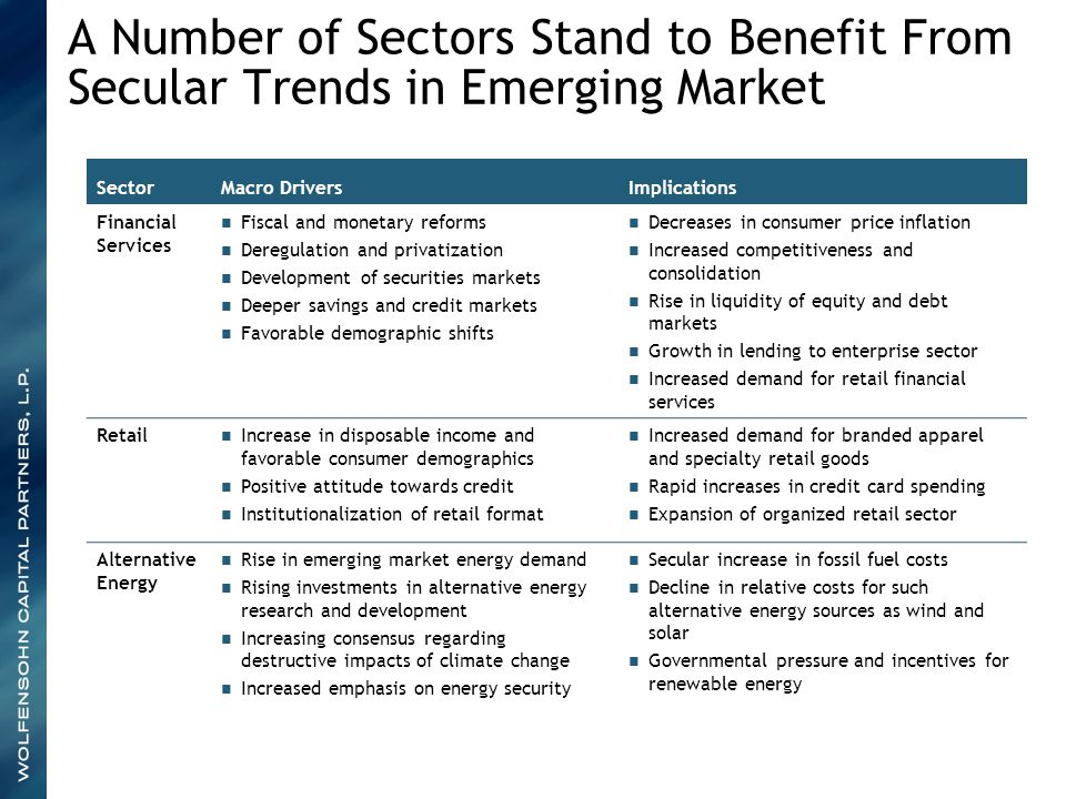 A Number of Sectors Stand to Benefit From Secular Trends in Emerging Market SectorMacro DriversImplications Financial Services Fiscal and monetary ref