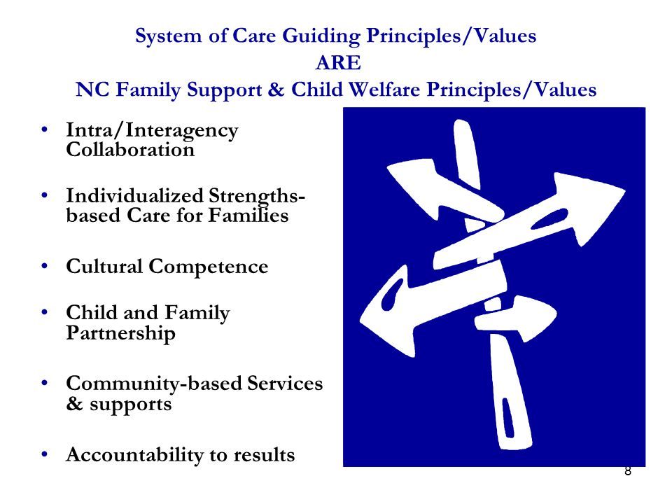 9 North Carolinas Family Support and Child Welfare System Family-Centered Practice and System of Care is our Foundation - Collaboration between Work First and Child Welfare - Redesign of in-home services which is needs driven - Accountability - Child and Family Teams - Strengths-Based, Structured Intake - Cultural Competence - Choice of two approaches to reports of child - Shared Parenting Meetings abuse, neglect, and dependency- Community Based - Coordination between law enforcement agencies and CPS for the investigative assessment approach Community Based Prevention Work First CPS Foster Care Adoption Safety Permanency Well-Being Self-Sufficiency MRS