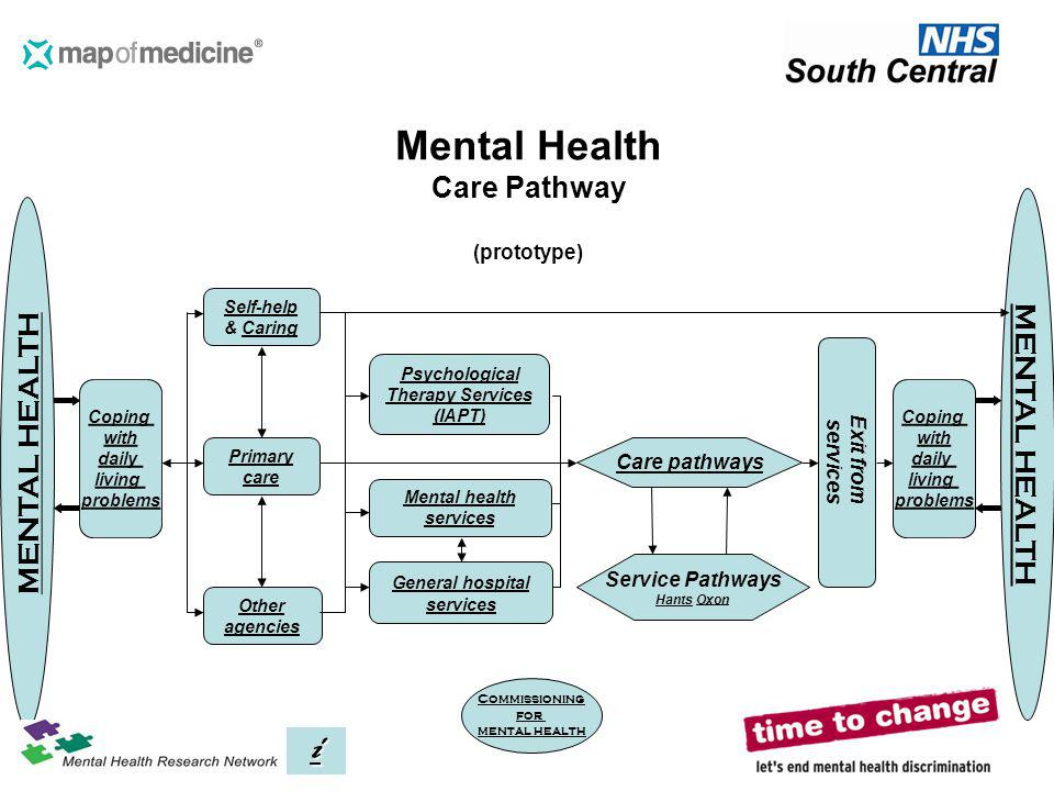 Quality & Outcomes Framework Quality & Outcomes Framework (mental health) Resources RCGP forum Early intervention in psychosis Check your local surgery results