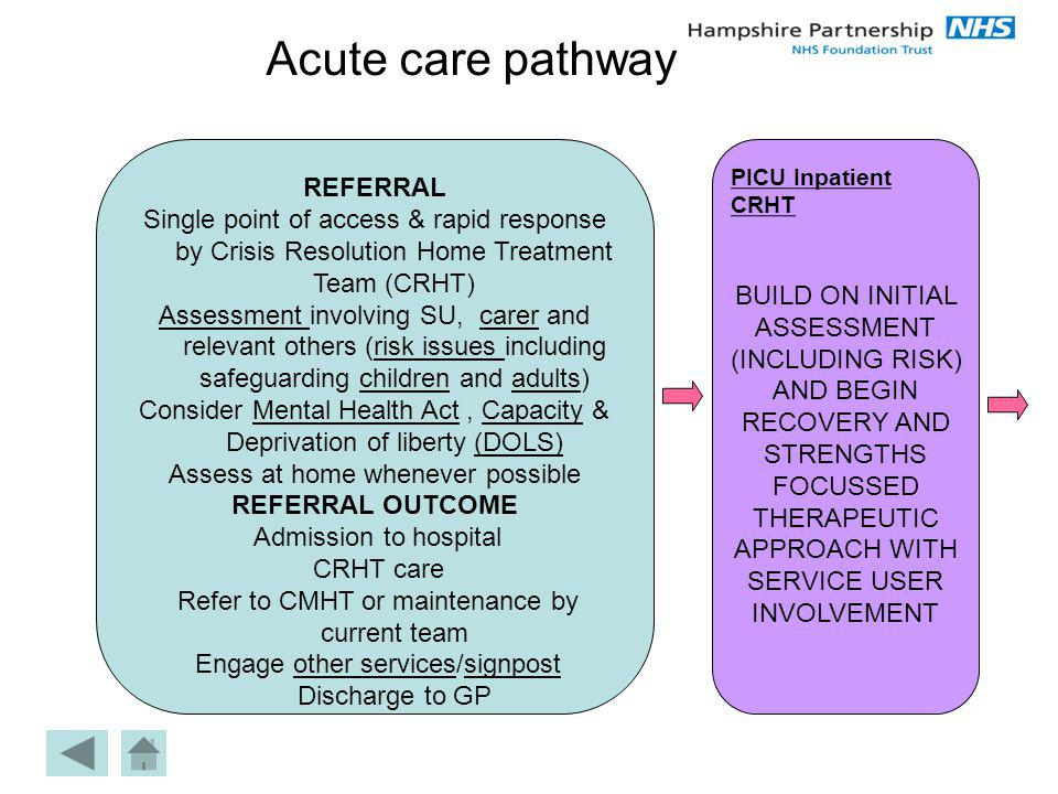 Acute care pathway REFERRAL Single point of access & rapid response by Crisis Resolution Home Treatment Team (CRHT) Assessment Assessment involving SU