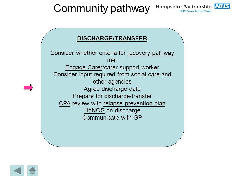 Community pathway DISCHARGE/TRANSFER Consider whether criteria for recovery pathway metrecovery pathway Engage CarerEngage Carer/carer support worker