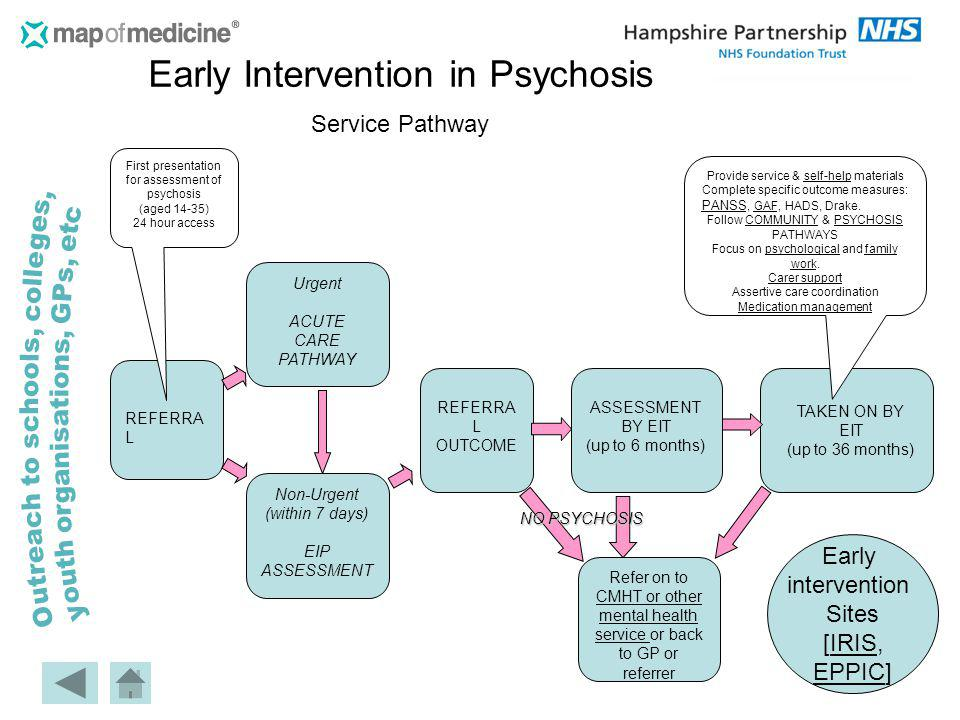 REFERRA L Urgent ACUTE CARE PATHWAY Refer on to CMHT or other mental health service or back to GP or referrer CMHT or other mental health service REFE