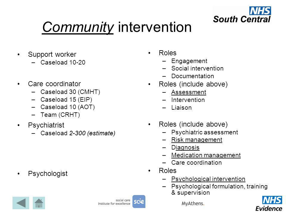 CommunityCommunity intervention Support worker –Caseload 10-20 Care coordinator –Caseload 30 (CMHT) –Caseload 15 (EIP) –Caseload 10 (AOT) –Team (CRHT)