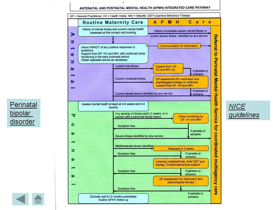 NICE guidelines Perinatal bipolar disorder
