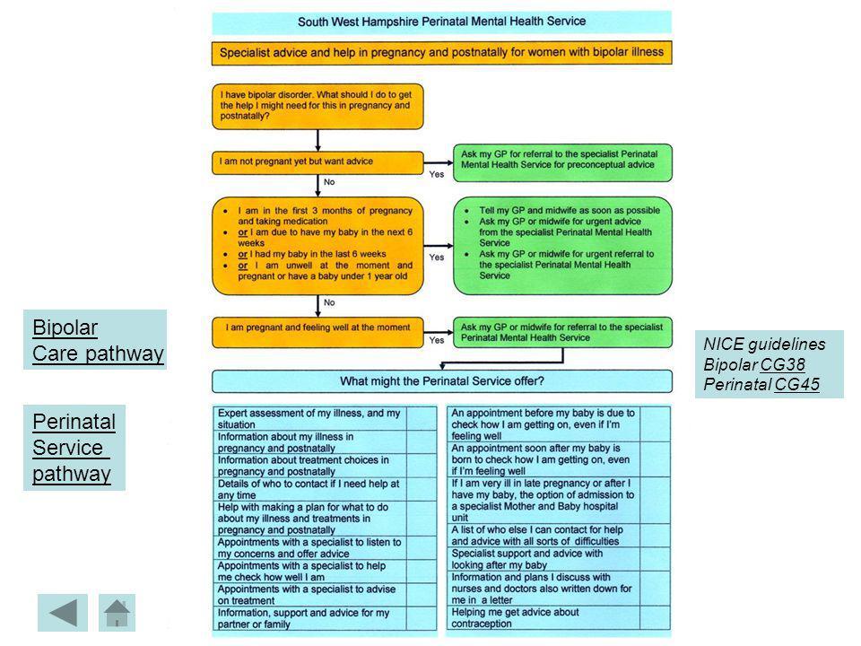 Bipolar Care pathway NICE guidelines Bipolar CG38CG38 Perinatal CG45CG45 Perinatal Service pathway