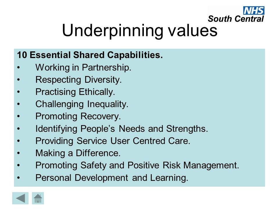 Underpinning values 10 Essential Shared Capabilities. Working in Partnership. Respecting Diversity. Practising Ethically. Challenging Inequality. Prom