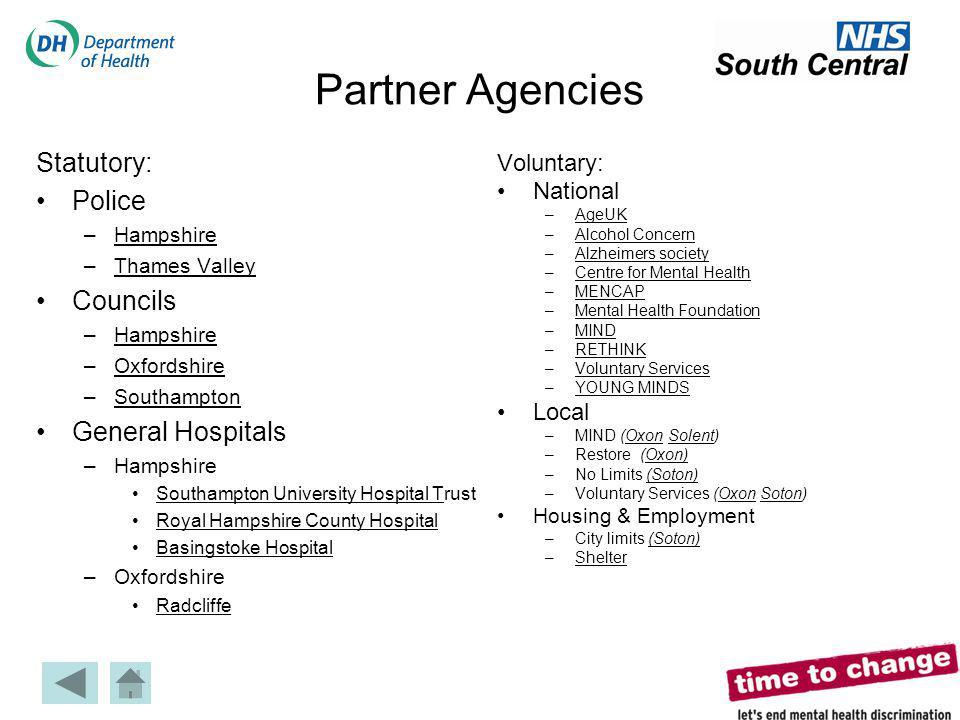 Partner Agencies Statutory: Police –HampshireHampshire –Thames ValleyThames Valley Councils –HampshireHampshire –OxfordshireOxfordshire –SouthamptonSo