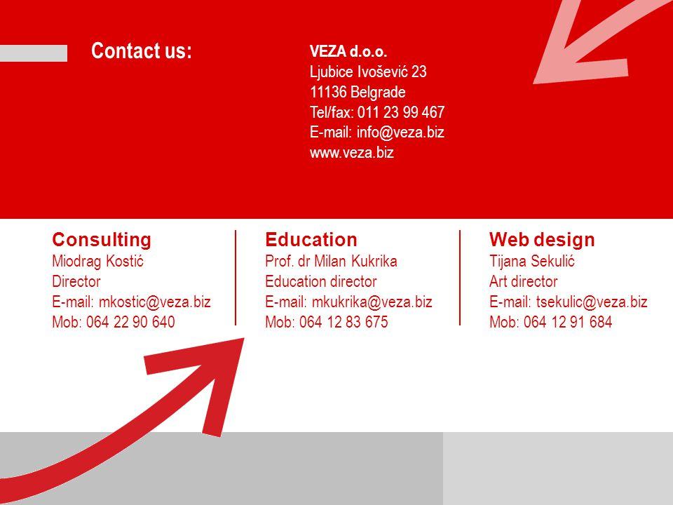 Contact us: VEZA d.o.o.