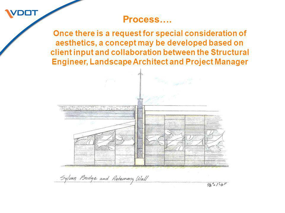 Process….