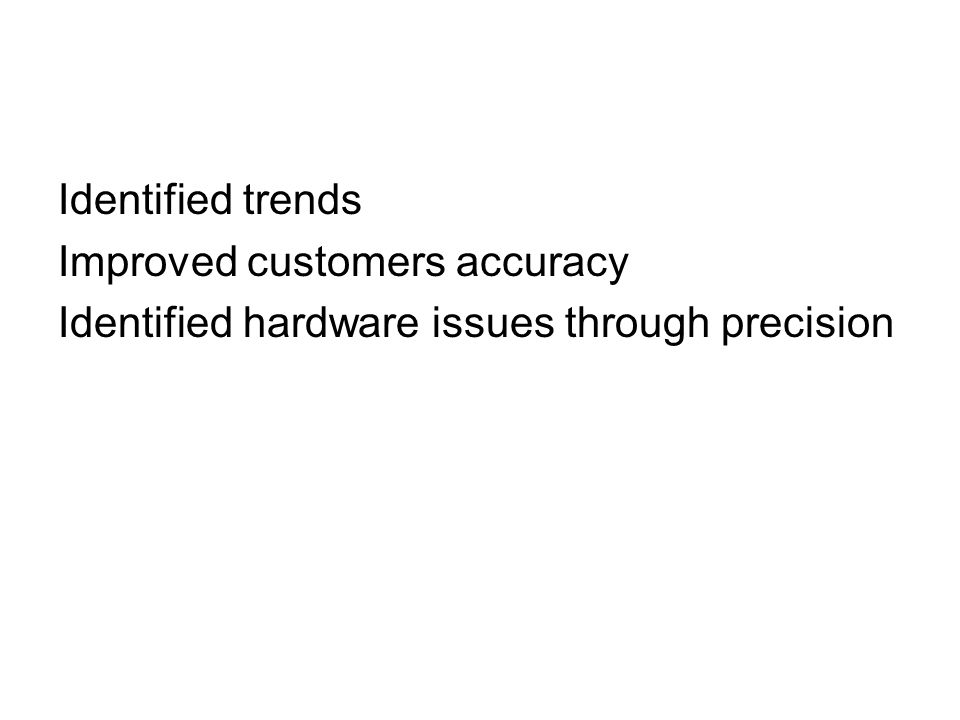 Identified trends Improved customers accuracy Identified hardware issues through precision