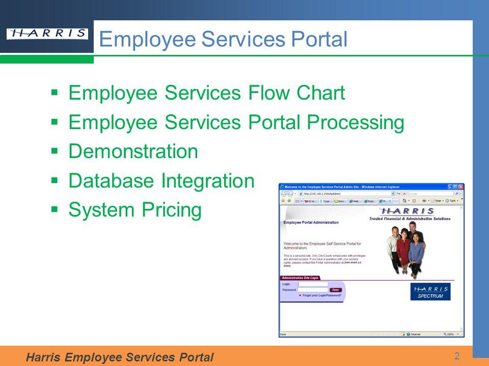 Harris Employee Services Portal 13 Demonstration