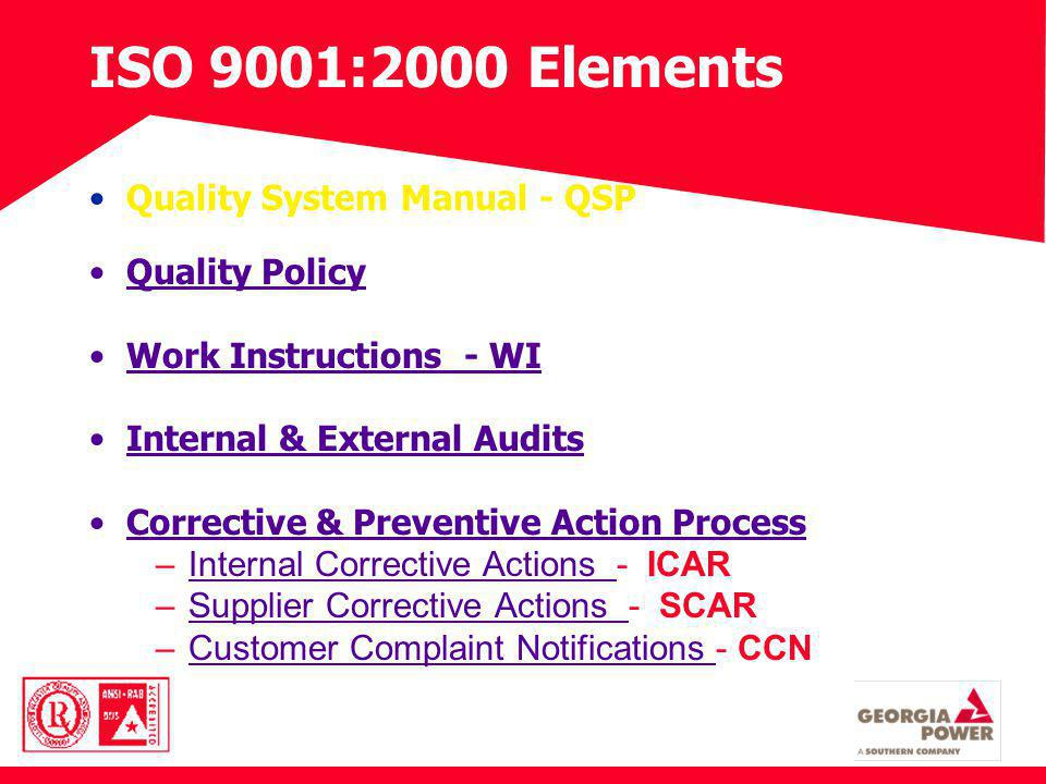 ISO 9001:2000 Elements Quality Policy Work Instructions - WI Internal & External Audits Corrective & Preventive Action Process –Internal Corrective Ac