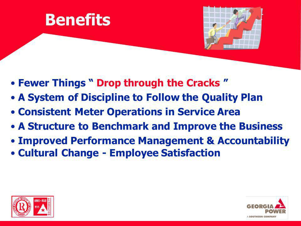 Benefits Fewer Things Drop through the Cracks A System of Discipline to Follow the Quality Plan Consistent Meter Operations in Service Area A Structure to Benchmark and Improve the Business Improved Performance Management & Accountability Cultural Change - Employee Satisfaction