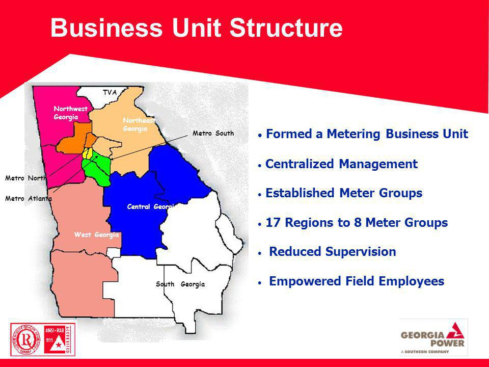 Business Unit Structure Northwest Georgia Northeast Georgia West Georgia Central Georgia South Georgia Metro North Metro Atlanta Metro South TVA Formed a Metering Business Unit Centralized Management Established Meter Groups 17 Regions to 8 Meter Groups Reduced Supervision Empowered Field Employees