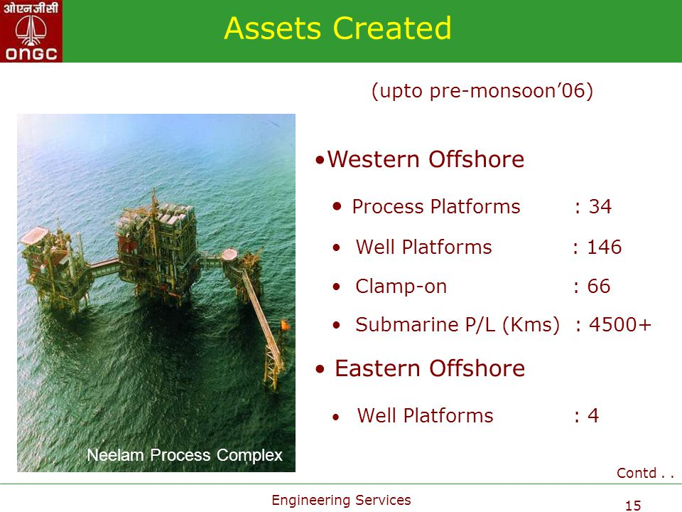 Engineering Services 15 Western Offshore Process Platforms : 34 Well Platforms : 146 Clamp-on : 66 Submarine P/L (Kms) : 4500+ Eastern Offshore Well P