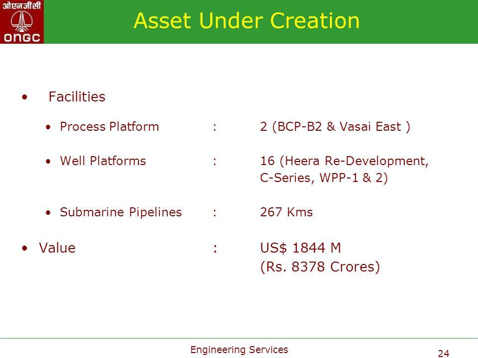 Engineering Services 24 Asset Under Creation Facilities Process Platform:2 (BCP-B2 & Vasai East ) Well Platforms:16 (Heera Re-Development, C-Series, W