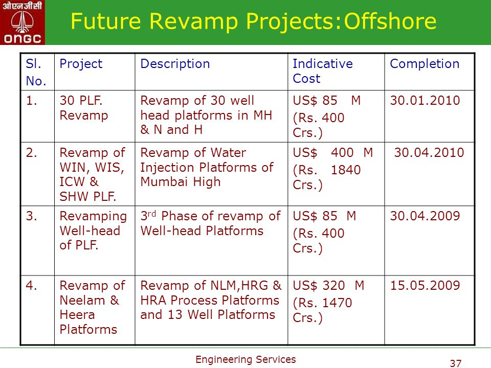 Engineering Services 37 Future Revamp Projects:Offshore Sl. No. ProjectDescriptionIndicative Cost Completion 1.30 PLF. Revamp Revamp of 30 well head p