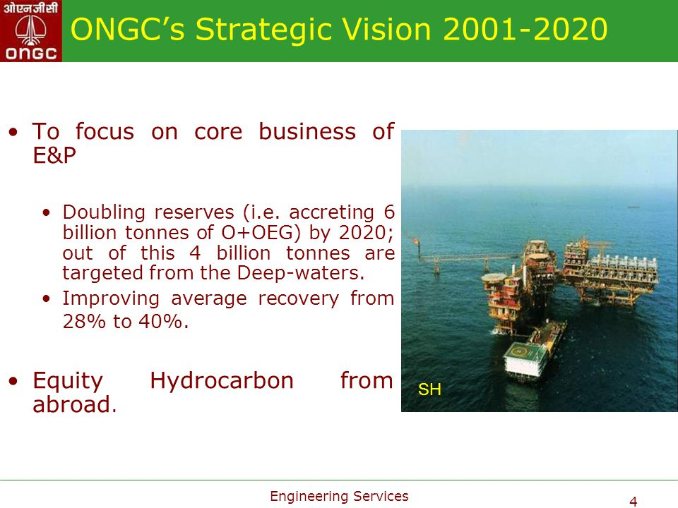 Engineering Services 35 Asset Creation Future Plans - Offshore Sl.