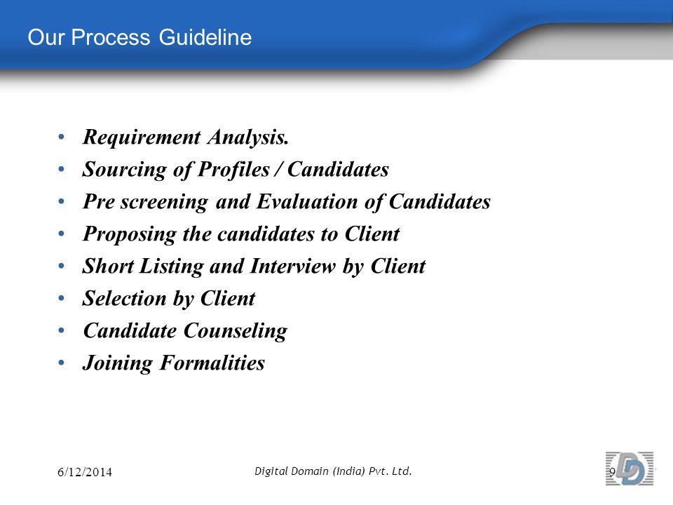 How do we source Profiles.