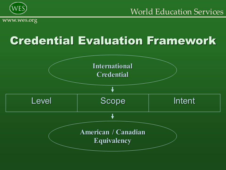 World Education Services www.wes.org LevelScopeIntent Admission Requirement Program Length Type/Length of Program Theoretical vs.
