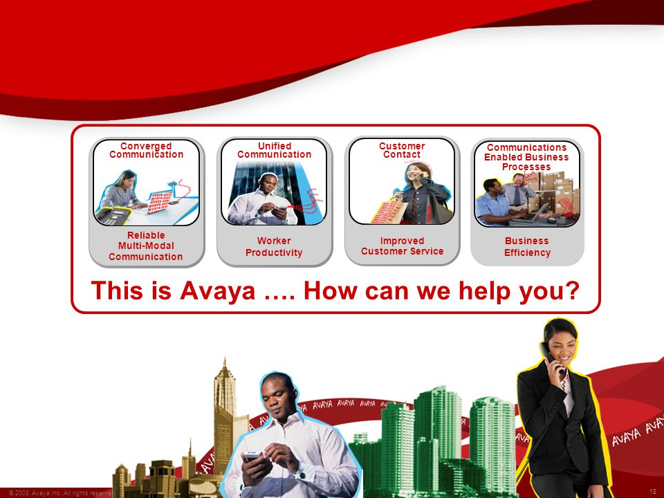 18 © 2007 Avaya Inc. All rights reserved. Avaya – Proprietary & Confidential. Under NDA 18 © 2008 Avaya Inc. All rights reserved. This is Avaya …. How