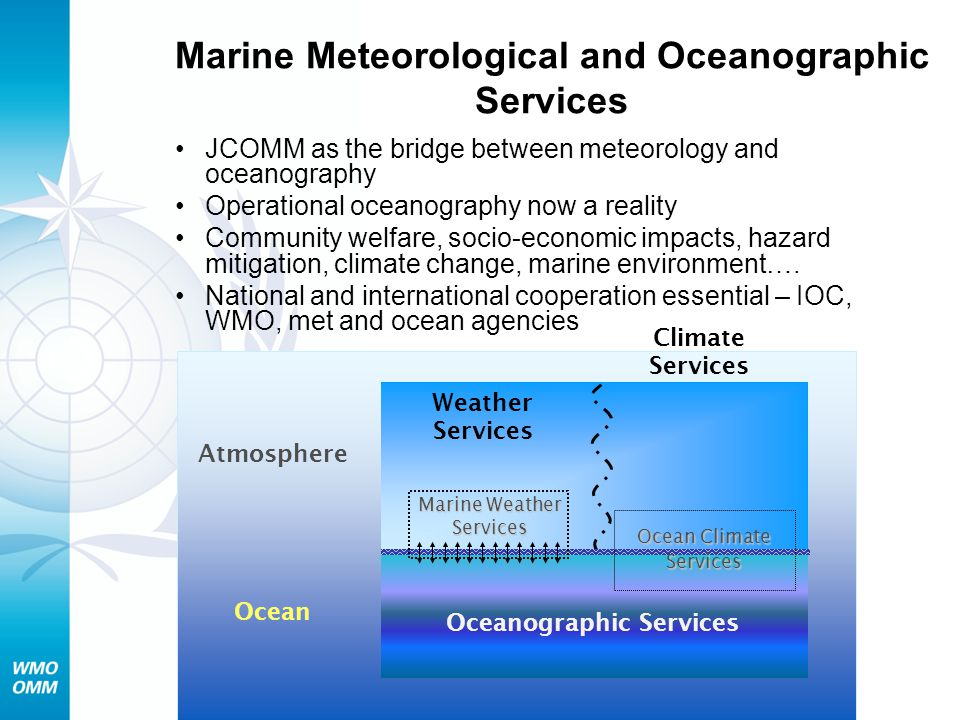 Marine Meteorological and Oceanographic Services JCOMM as the bridge between meteorology and oceanography Operational oceanography now a reality Community welfare, socio-economic impacts, hazard mitigation, climate change, marine environment….