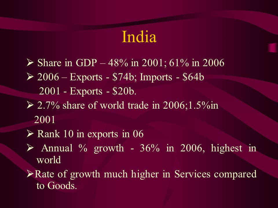 India Share in GDP – 48% in 2001; 61% in 2006 2006 – Exports - $74b; Imports - $64b 2001 - Exports - $20b.