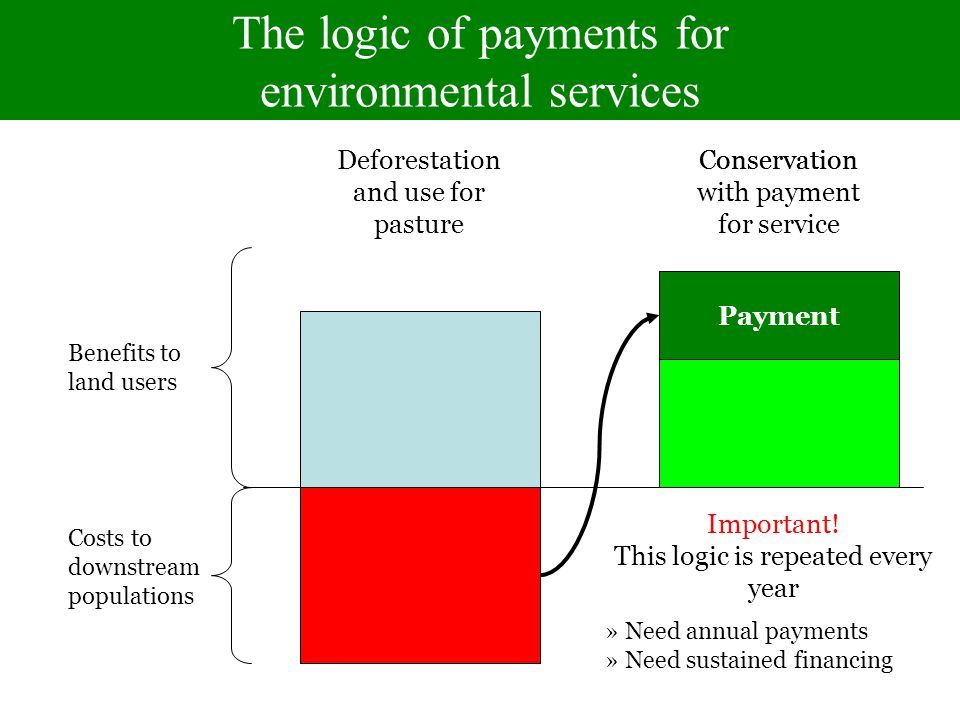 Definition of PES A mechanism to improve the provision of indirect environmental services in which Those who provide environmental services get paid for doing so (provider gets) Those who benefit from environmental services pay for their provision (user pays) Payments are conditional Participation is voluntary Service providersService users Service Payment