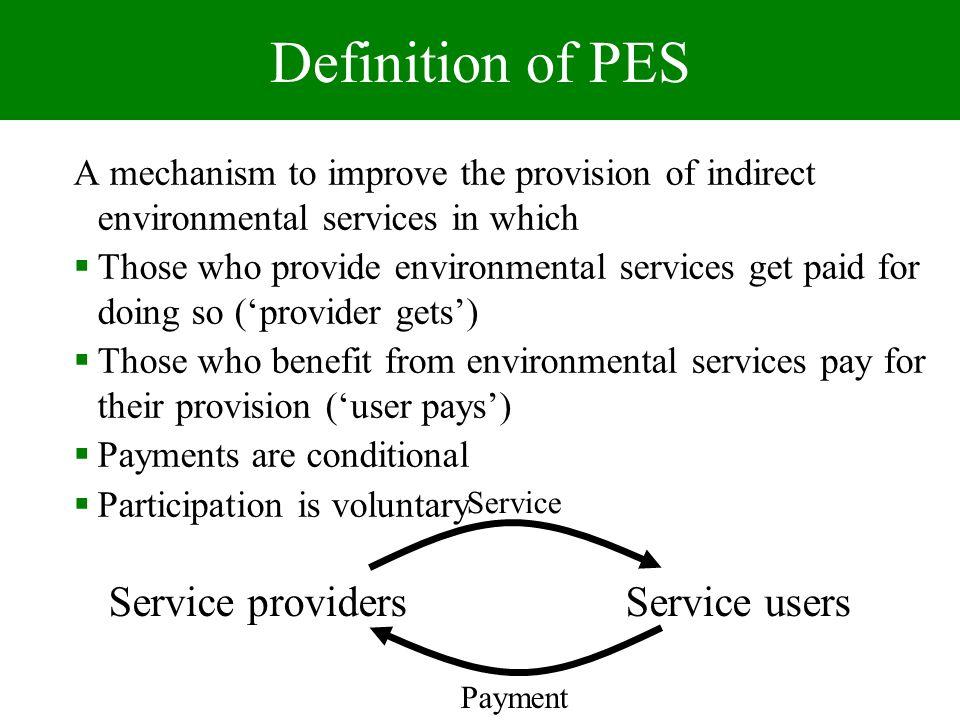 Factors that affect household participation in PES programs PES program characteristics Household characteristics PES practice profitable.