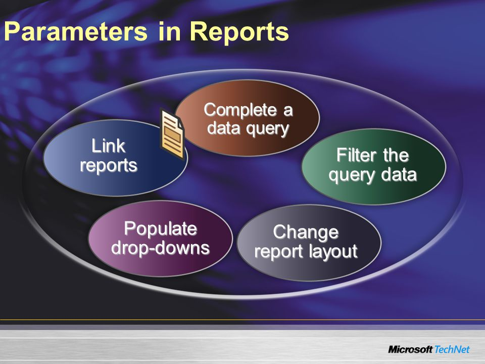 Parameters in Reports Complete a data query Filter the query data Link reports Populate drop-downs Change report layout