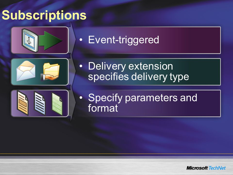 Subscriptions Event-triggered Delivery extension specifies delivery type Specify parameters and format