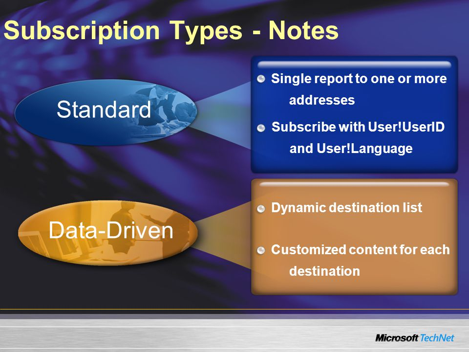 Subscription Types - Notes Standard Data-Driven Single report to one or more addresses Subscribe with User!UserID and User!Language Dynamic destination list Customized content for each destination