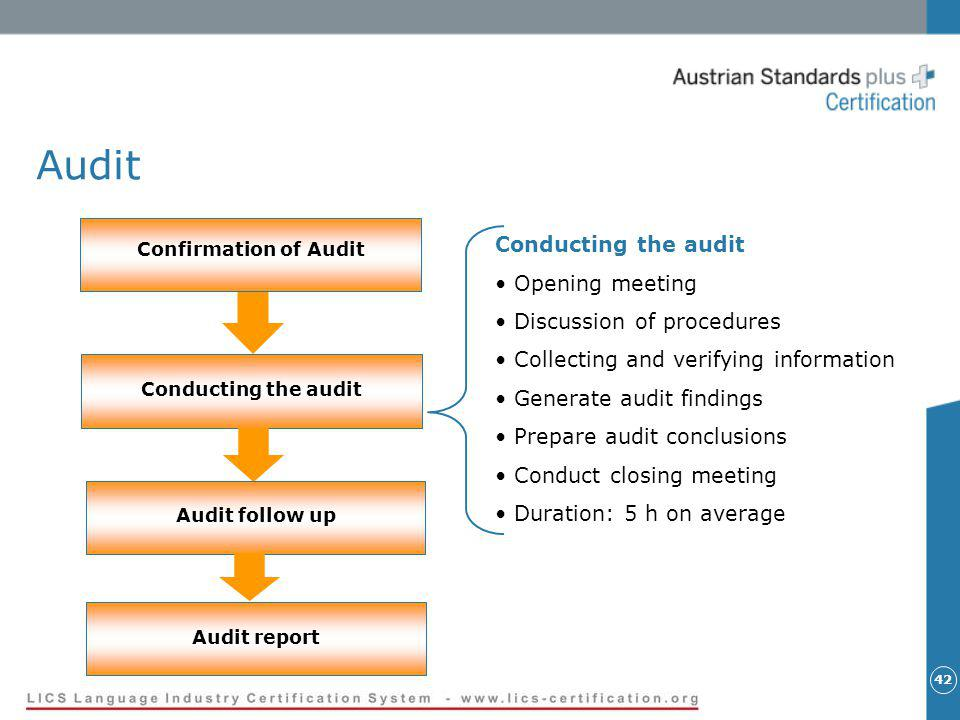 42 Audit Confirmation of Audit Conducting the audit Audit follow up Audit report Conducting the audit Opening meeting Discussion of procedures Collecting and verifying information Generate audit findings Prepare audit conclusions Conduct closing meeting Duration: 5 h on average