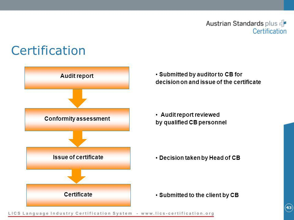 43 Certification Submitted by auditor to CB for decision on and issue of the certificate Audit report Conformity assessment Audit report reviewed by qualified CB personnel Issue of certificate Decision taken by Head of CB Certificate Submitted to the client by CB