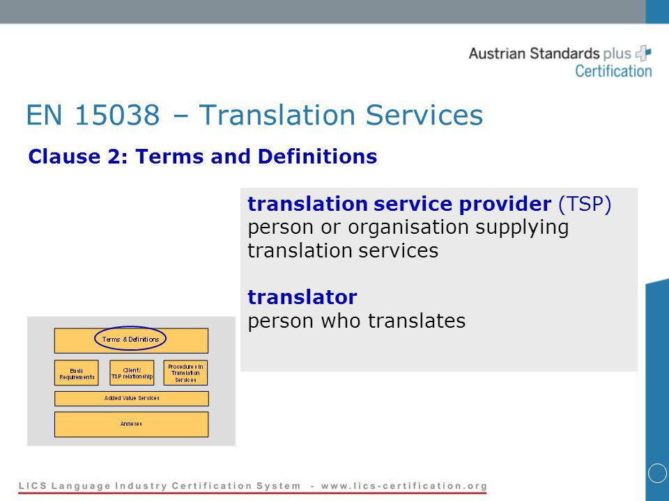 EN 15038 – Translation Services Clause 2: Terms and Definitions translation service provider (TSP) person or organisation supplying translation services translator person who translates